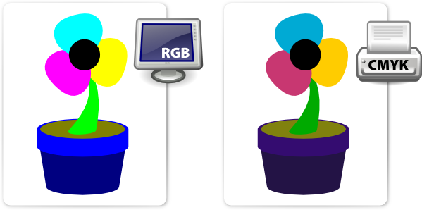 Free Online Tools To Convert Rgb To Cmyk Webriti