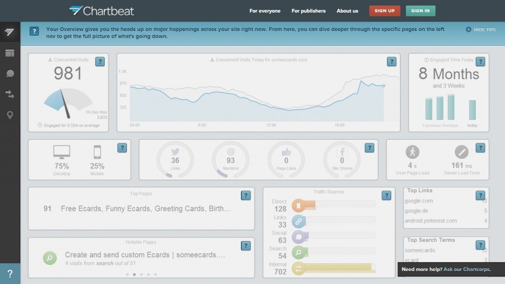 ChartBeat for Weebly