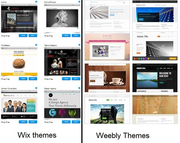 Weebly vs Wix: Which is the best DIY website maker